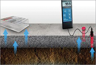 Moisture Testing in Below-Grade<br> Concrete Wastewater Structures