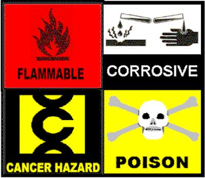 OSHA HazCom Standard symbols