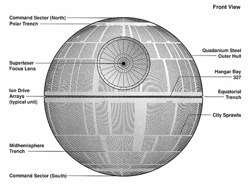 Death Star schematic