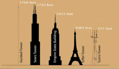 Tower comparison