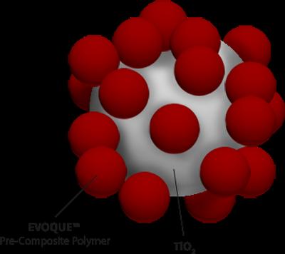 Evoque molecule
