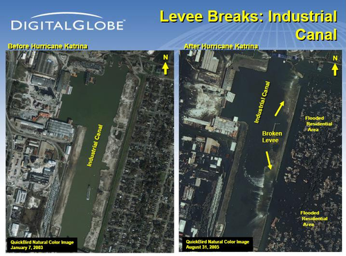 Levee breach diagrams