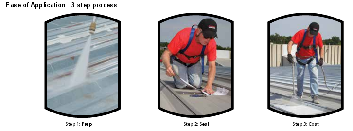 Firestone metal roof coating