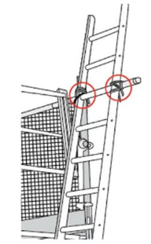 OSHA - ladders