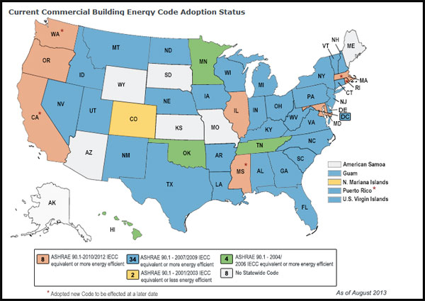 National Energy Codes
