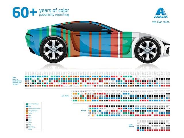 Axalta 2013 Color Popularity Report