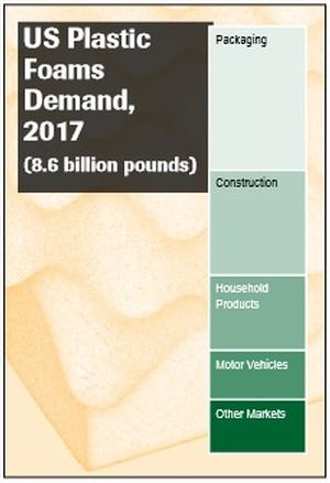Freedonia insulation chart