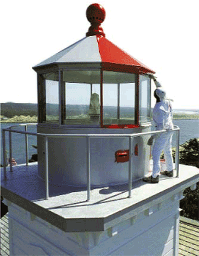 S-W Lighthouse