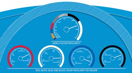 Axalta Color Forecast