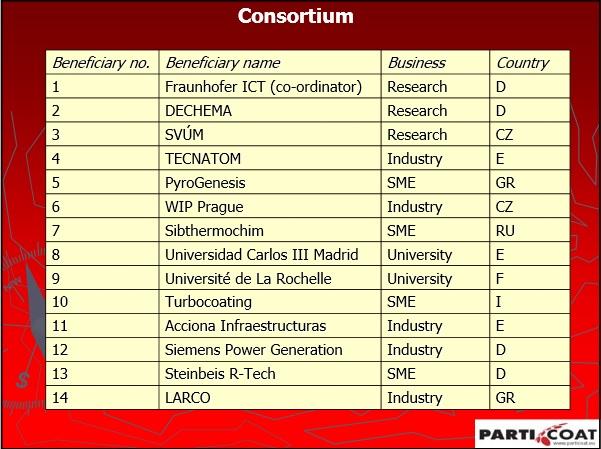 PARTICOAT partners