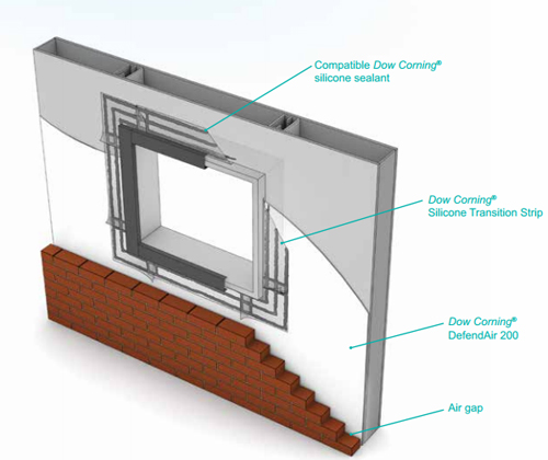 Silicone Air Barrier System