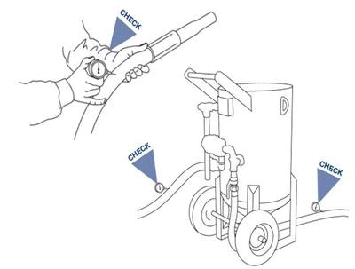 Pressure Checkpoints