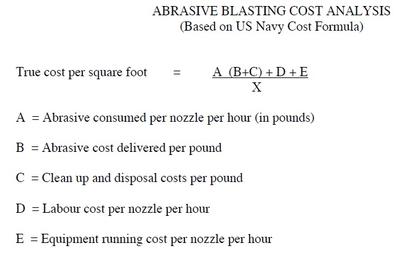 Navy blasting cost formula