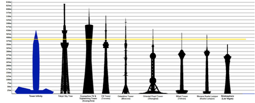Infinity Tower graphic