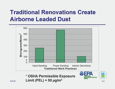 Lead in Renovation