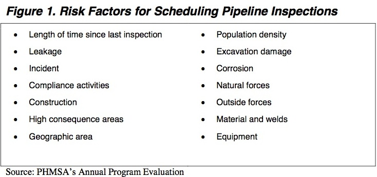 pipeline risk factors