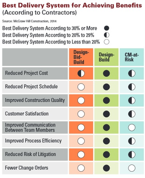ProjectDelivery-Contractors