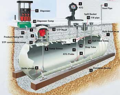 EPA Sump Pump graphic