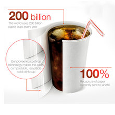 Compostable Drink Cup
