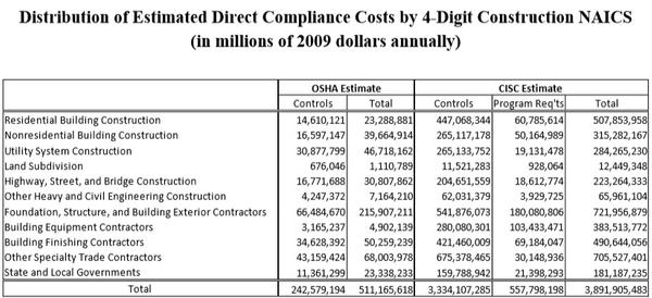 CISC silica estimate