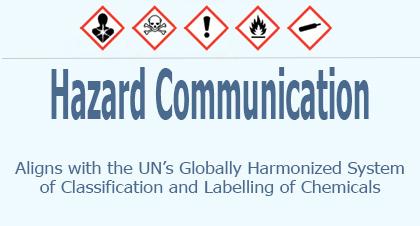HazCmm Standard