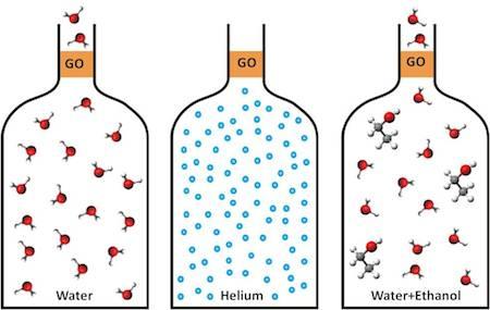 graphene coatings