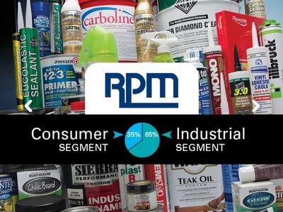 RPM Brands