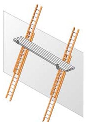 scaffold_OSHA