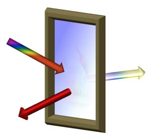 heat-reflective coating