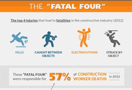 On Construction Day, a Safety Snapshot