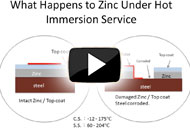 What Happens to Zinc Under Hot Insulation?
