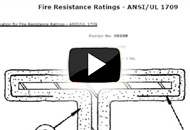 Specifying Fire-Resistive Coatings