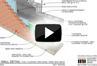 Today's Masonry Wall: A Synergy Between Systems